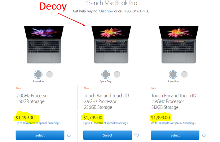 The decoy effect pricing - apple example
